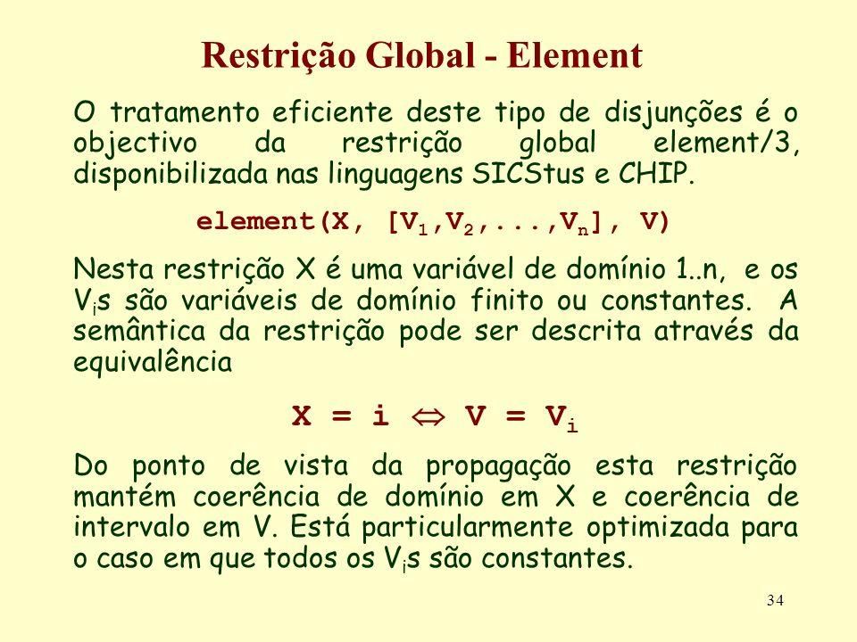 34 Restrição Global - Element O tratamento eficiente deste tipo de disjunções é o objectivo da restrição global element/3, disponibilizada nas linguag
