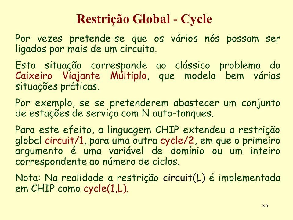 36 Restrição Global - Cycle Por vezes pretende-se que os vários nós possam ser ligados por mais de um circuito. Esta situação corresponde ao clássico