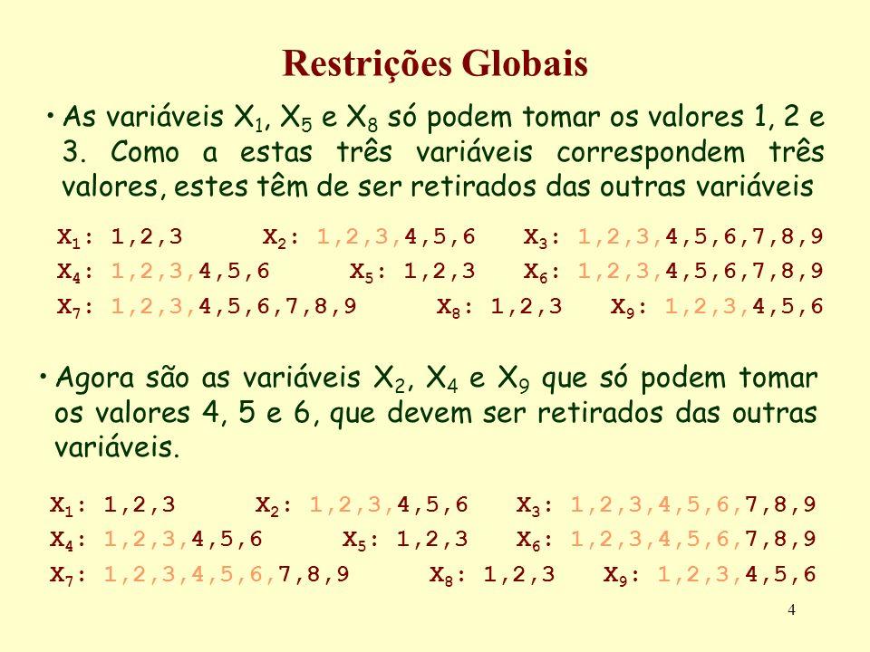 4 Restrições Globais X 1 : 1,2,3X 2 : 1,2,3,4,5,6X 3 : 1,2,3,4,5,6,7,8,9 X 4 : 1,2,3,4,5,6X 5 : 1,2,3X 6 : 1,2,3,4,5,6,7,8,9 X 7 : 1,2,3,4,5,6,7,8,9X