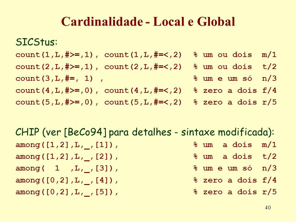 40 SICStus: count(1,L,#>=,1), count(1,L,#=<,2)% um ou dois m/1 count(2,L,#>=,1), count(2,L,#=<,2)% um ou dois t/2 count(3,L,#=, 1), % um e um só n/3 c