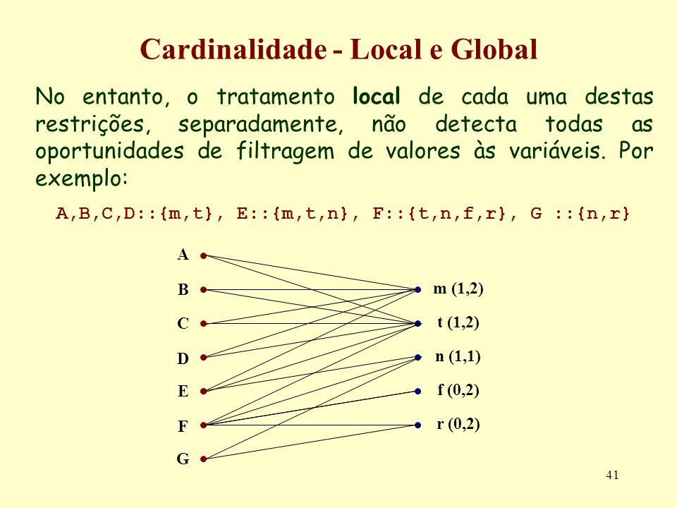 41 No entanto, o tratamento local de cada uma destas restrições, separadamente, não detecta todas as oportunidades de filtragem de valores às variávei