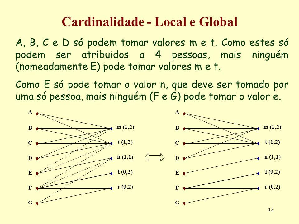 42 A, B, C e D só podem tomar valores m e t. Como estes só podem ser atribuidos a 4 pessoas, mais ninguém (nomeadamente E) pode tomar valores m e t. C