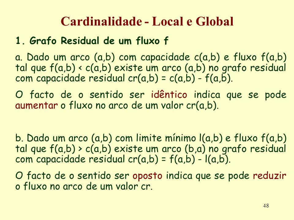 48 1. Grafo Residual de um fluxo f a. Dado um arco (a,b) com capacidade c(a,b) e fluxo f(a,b) tal que f(a,b) < c(a,b) existe um arco (a,b) no grafo re