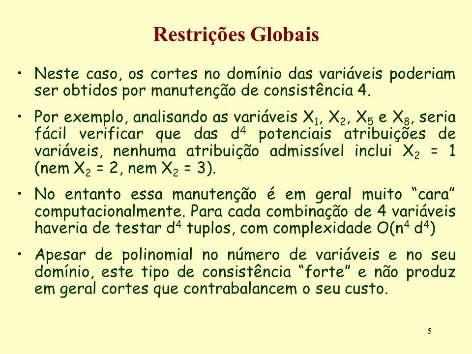 5 Restrições Globais Neste caso, os cortes no domínio das variáveis poderiam ser obtidos por manutenção de consistência 4. Por exemplo, analisando as