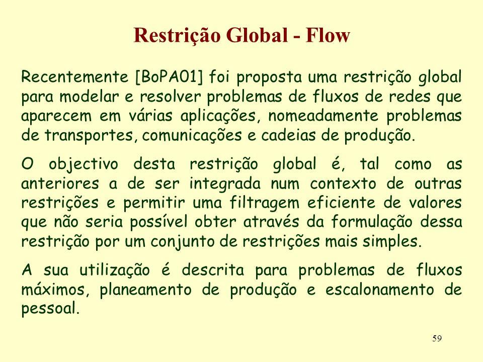 59 Restrição Global - Flow Recentemente [BoPA01] foi proposta uma restrição global para modelar e resolver problemas de fluxos de redes que aparecem e