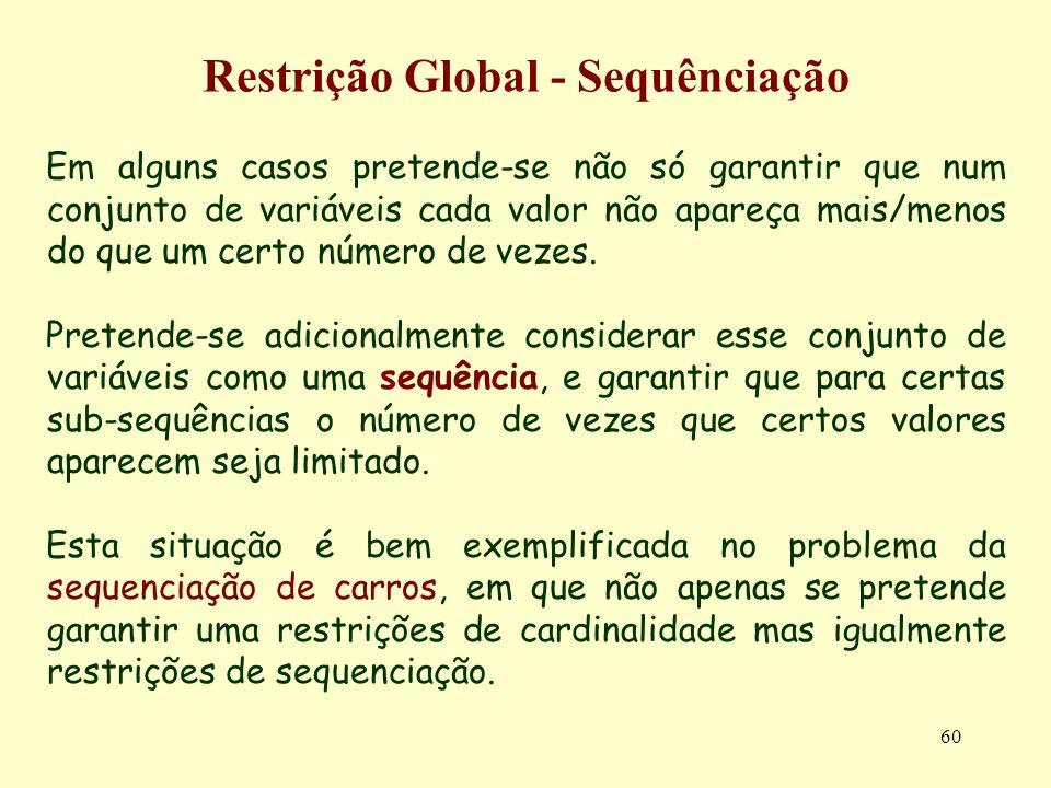 60 Restrição Global - Sequênciação Em alguns casos pretende-se não só garantir que num conjunto de variáveis cada valor não apareça mais/menos do que