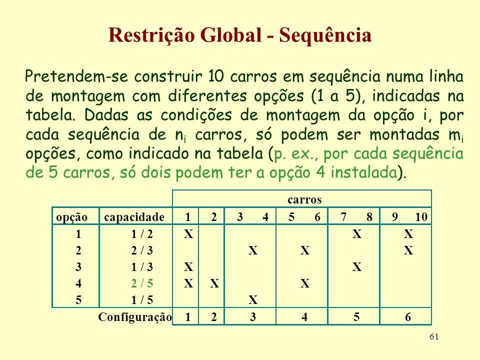 61 Restrição Global - Sequência Pretendem-se construir 10 carros em sequência numa linha de montagem com diferentes opções (1 a 5), indicadas na tabel