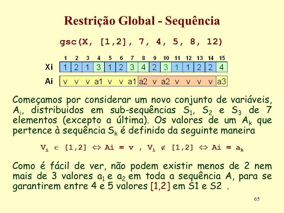 65 gsc(X, [1,2], 7, 4, 5, 8, 12) Começamos por considerar um novo conjunto de variáveis, A i, distribuidos em sub-sequências S 1, S 2 e S 3 de 7 eleme