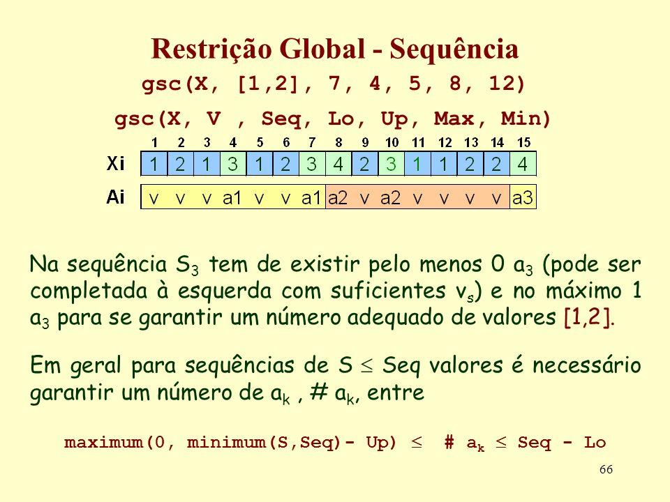 66 gsc(X, [1,2], 7, 4, 5, 8, 12) gsc(X, V, Seq, Lo, Up, Max, Min) Na sequência S 3 tem de existir pelo menos 0 a 3 (pode ser completada à esquerda com