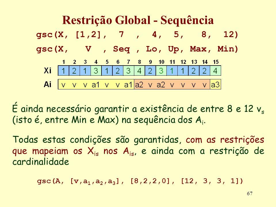 67 gsc(X, [1,2], 7, 4, 5, 8, 12) gsc(X, V, Seq, Lo, Up, Max, Min) É ainda necessário garantir a existência de entre 8 e 12 v s (isto é, entre Min e Ma