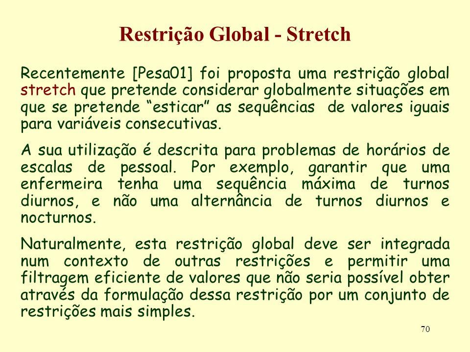 70 Restrição Global - Stretch Recentemente [Pesa01] foi proposta uma restrição global stretch que pretende considerar globalmente situações em que se