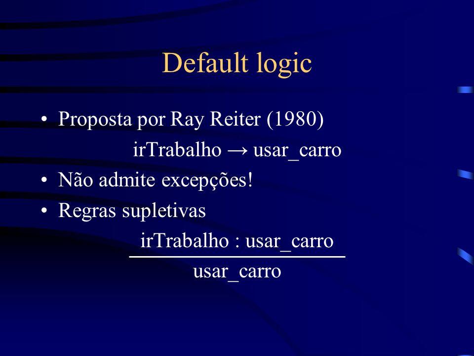 Default logic Proposta por Ray Reiter (1980) irTrabalho usar_carro Não admite excepções! Regras supletivas irTrabalho : usar_carro usar_carro