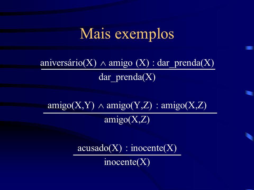 Mais exemplos aniversário(X) amigo (X) : dar_prenda(X) dar_prenda(X) amigo(X,Y) amigo(Y,Z) : amigo(X,Z) amigo(X,Z) acusado(X) : inocente(X) inocente(X