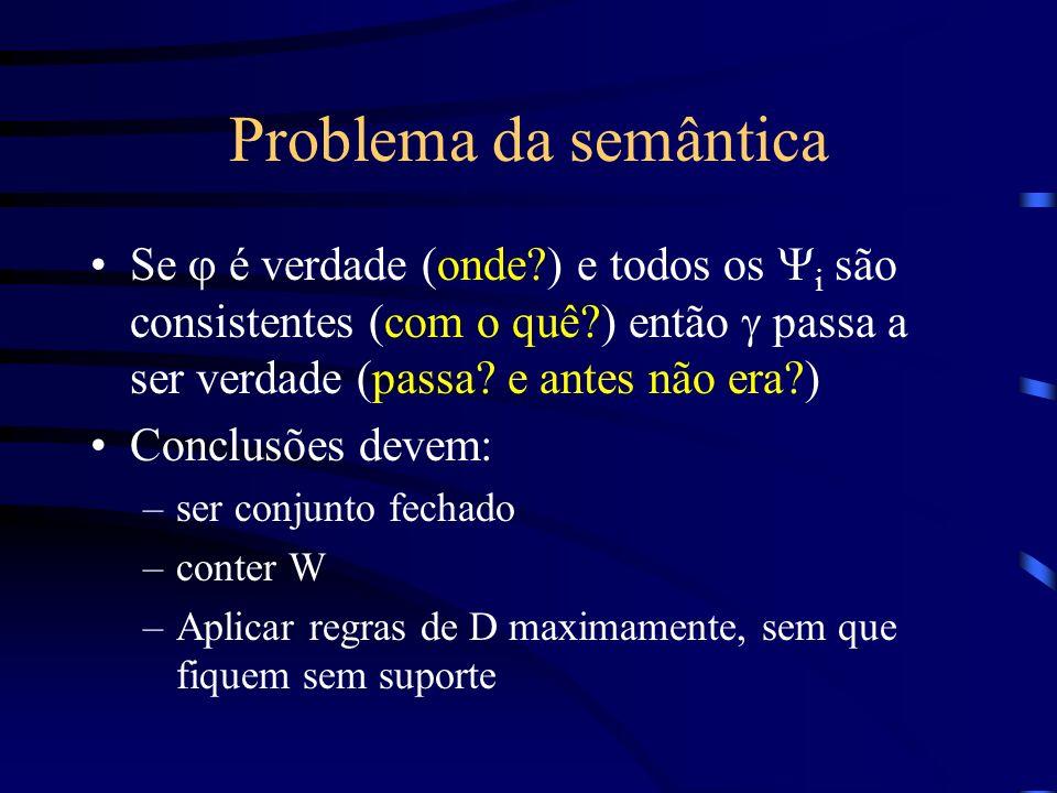 Problema da semântica Se é verdade (onde?) e todos os i são consistentes (com o quê?) então passa a ser verdade (passa? e antes não era?) Conclusões d