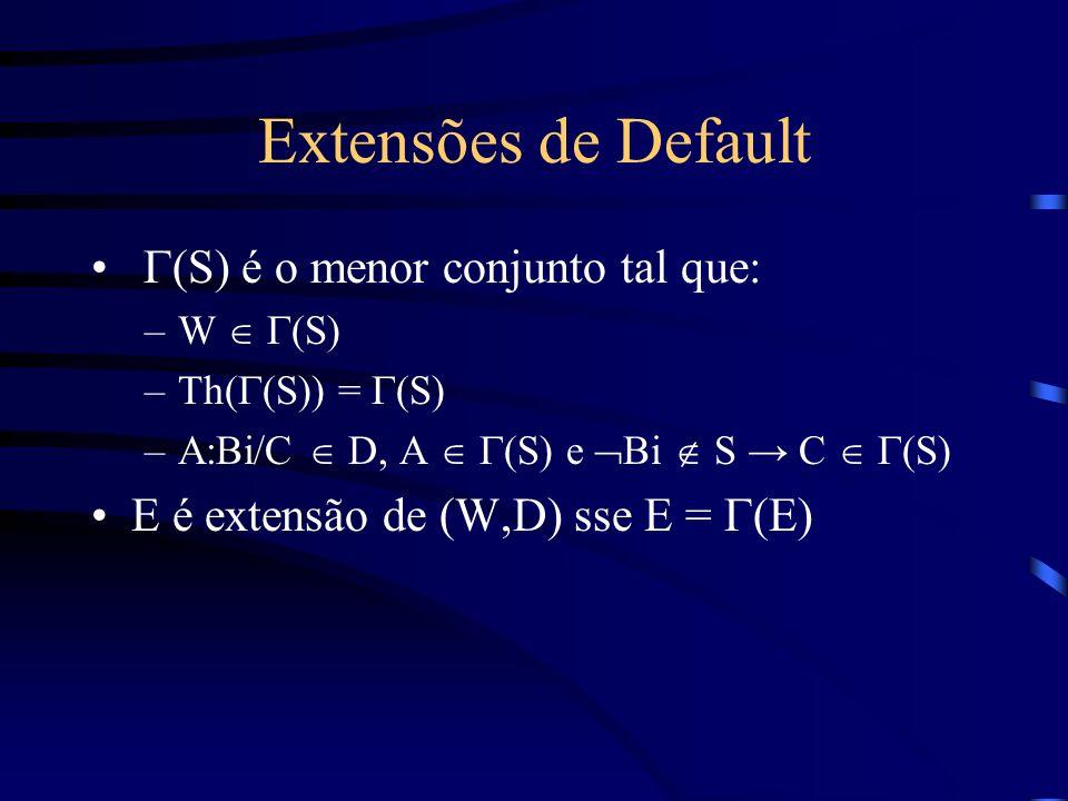 Extensões de Default (S) é o menor conjunto tal que: –W (S) –Th( (S)) = (S) –A:Bi/C D, A (S) e Bi S C (S) E é extensão de (W,D) sse E = (E)