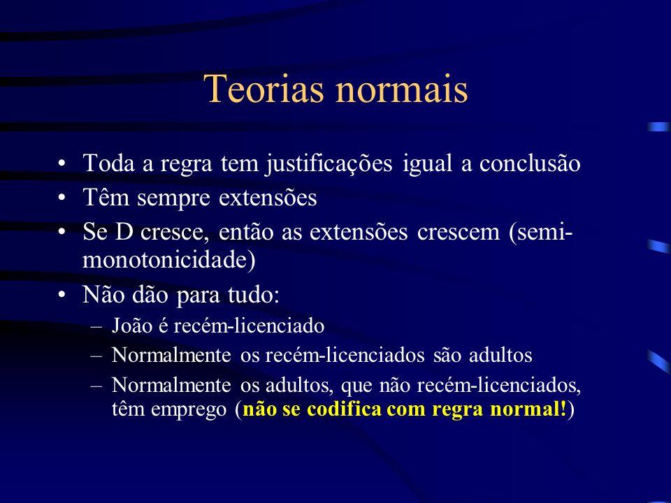 Teorias normais Toda a regra tem justificações igual a conclusão Têm sempre extensões Se D cresce, então as extensões crescem (semi- monotonicidade) N