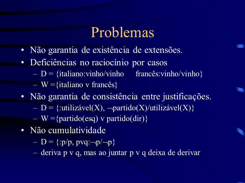 Problemas Não garantia de existência de extensões. Deficiências no raciocínio por casos –D = {italiano:vinho/vinho francês:vinho/vinho} –W ={italiano