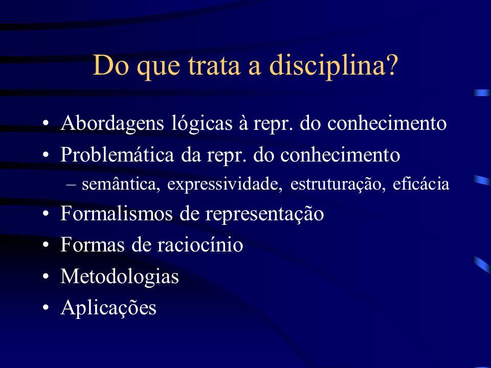 Do que trata a disciplina? Abordagens lógicas à repr. do conhecimento Problemática da repr. do conhecimento –semântica, expressividade, estruturação,