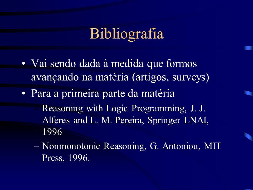 Bibliografia Vai sendo dada à medida que formos avançando na matéria (artigos, surveys) Para a primeira parte da matéria –Reasoning with Logic Program