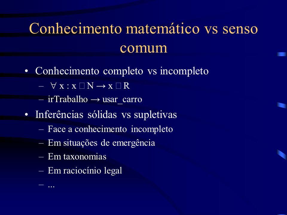 Conhecimento matemático vs senso comum Conhecimento completo vs incompleto – x : x N x R –irTrabalho usar_carro Inferências sólidas vs supletivas –Fac