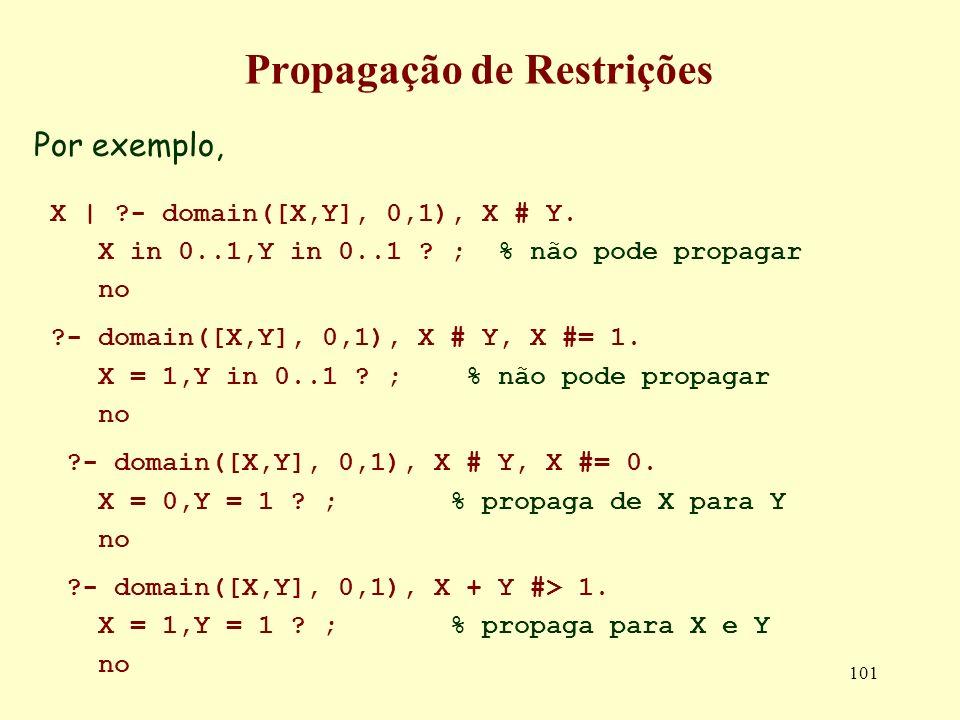 101 Propagação de Restrições Por exemplo, X | ?- domain([X,Y], 0,1), X # Y. X in 0..1,Y in 0..1 ? ; % não pode propagar no ?- domain([X,Y], 0,1), X #