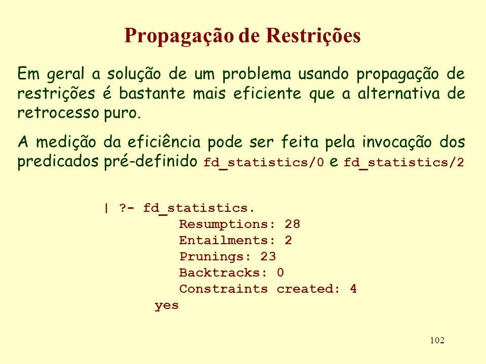 102 Propagação de Restrições Em geral a solução de um problema usando propagação de restrições é bastante mais eficiente que a alternativa de retrocesso puro.