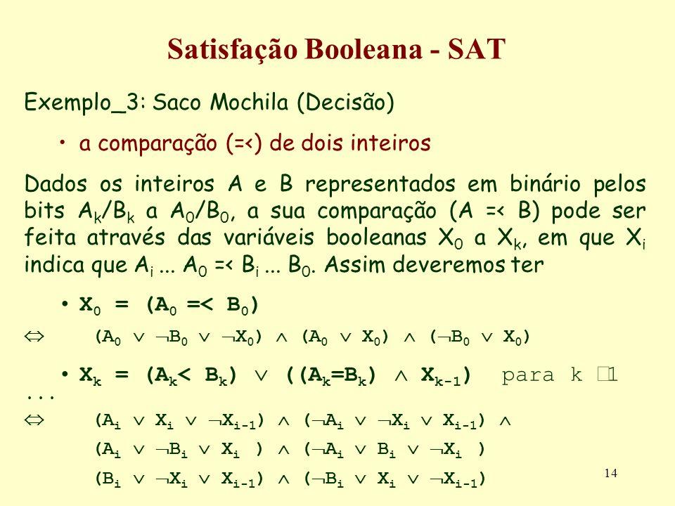 14 Satisfação Booleana - SAT Exemplo_3: Saco Mochila (Decisão) a comparação (=<) de dois inteiros Dados os inteiros A e B representados em binário pel