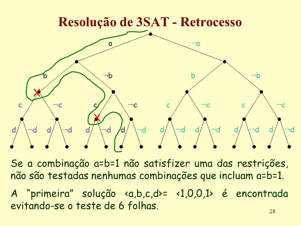 28 Resolução de 3SAT - Retrocesso Se a combinação a=b=1 não satisfizer uma das restrições, não são testadas nenhumas combinações que incluam a=b=1. A