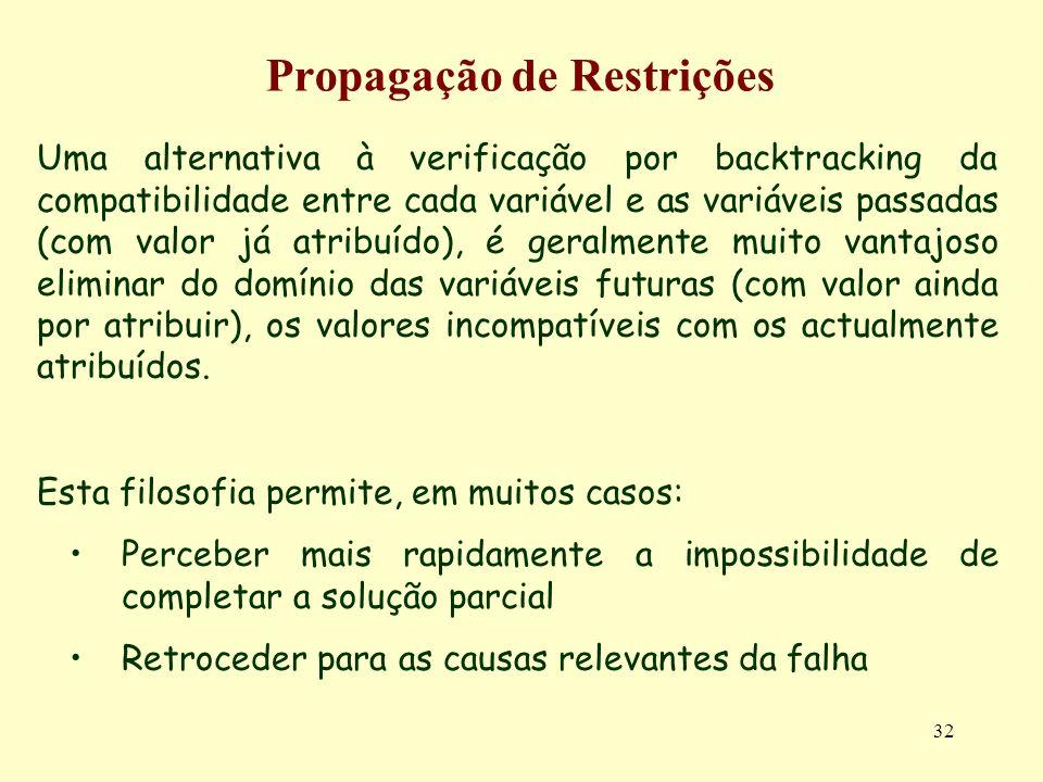 32 Propagação de Restrições Uma alternativa à verificação por backtracking da compatibilidade entre cada variável e as variáveis passadas (com valor j