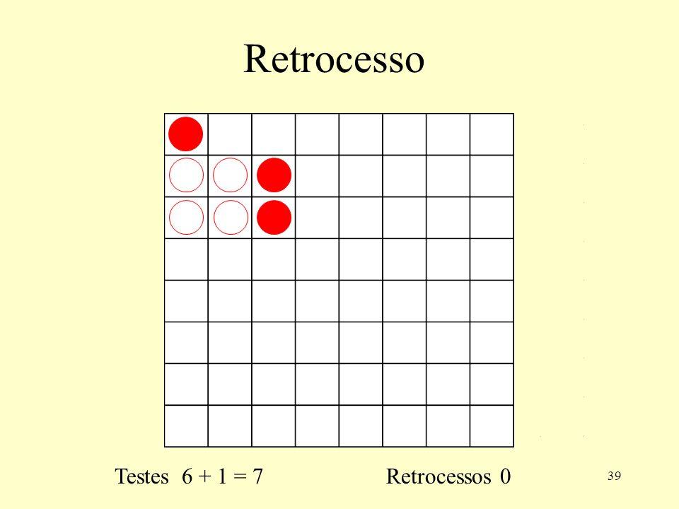 39 Retrocesso Testes 6 + 1 = 7 Retrocessos 0