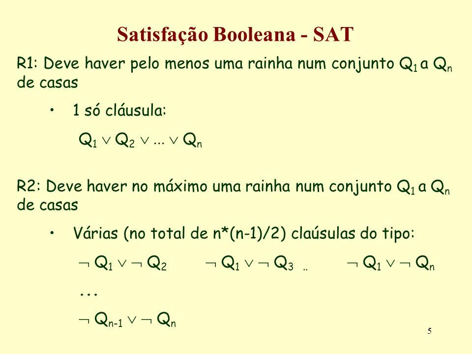 5 Satisfação Booleana - SAT R1: Deve haver pelo menos uma rainha num conjunto Q 1 a Q n de casas 1 só cláusula: Q 1 Q 2 Q n R2: Deve haver no máximo u