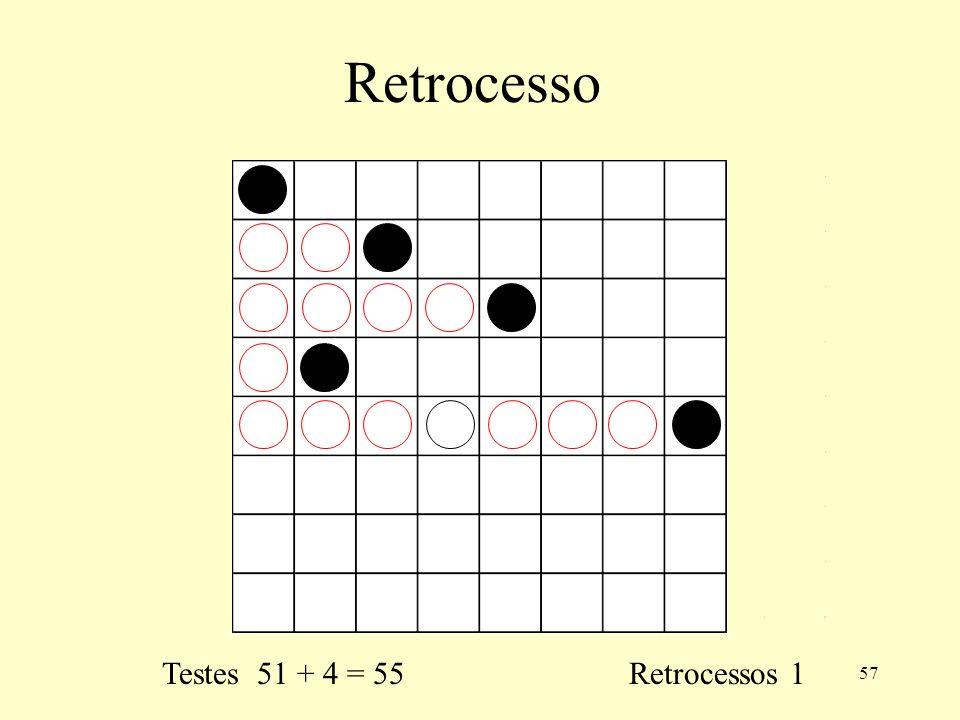 57 Retrocesso Testes 51 + 4 = 55 Retrocessos 1