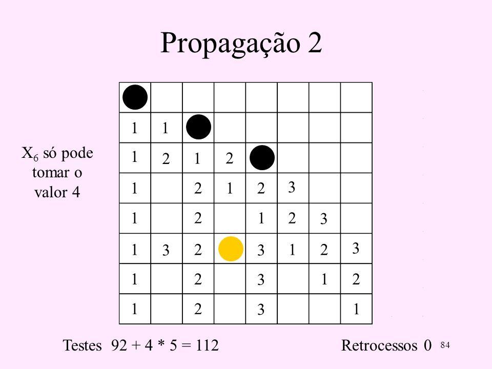 84 Propagação 2 11 1 1 1 1 1 1 1 1 1 1 1 1 2 2 2 2 2 2 2 2 2 2 2 3 3 3 3 3 3 3 Testes 92 + 4 * 5 = 112 Retrocessos 0 X 6 só pode tomar o valor 4