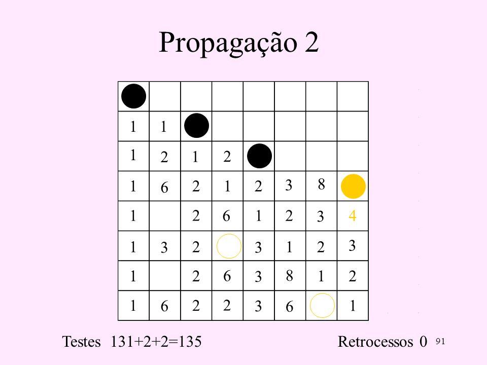 91 Propagação 2 11 1 1 1 1 1 1 1 1 1 1 1 1 2 2 2 2 2 2 2 2 2 2 2 3 3 3 3 3 3 3 6 6 2 6 6 6 8 8 4 Testes 131+2+2=135 Retrocessos 0
