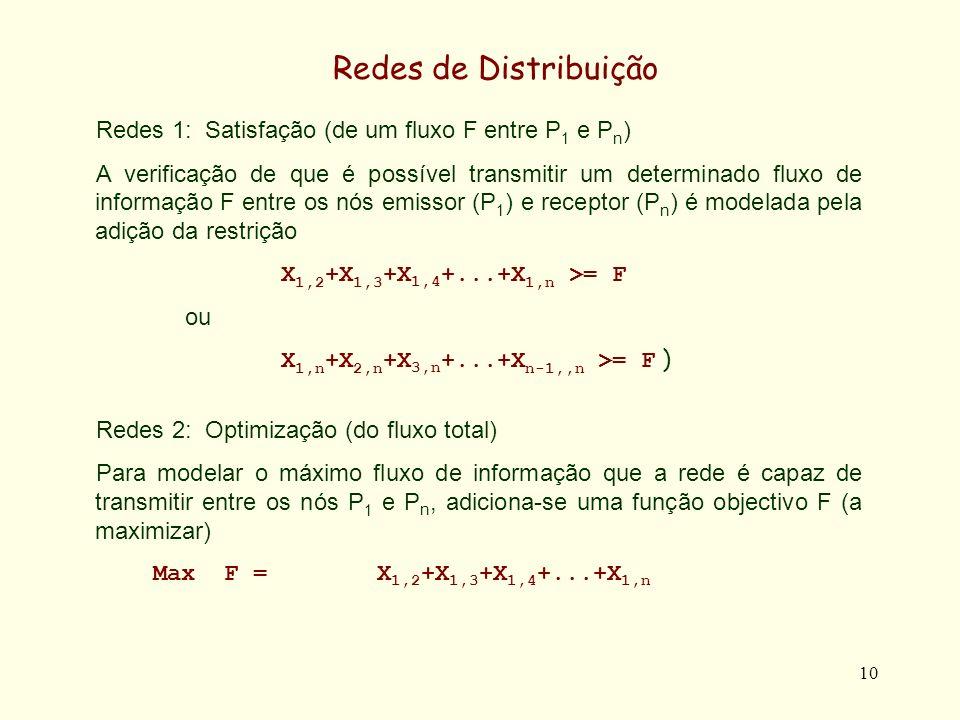 10 Redes de Distribuição Redes 1: Satisfação (de um fluxo F entre P 1 e P n ) A verificação de que é possível transmitir um determinado fluxo de informação F entre os nós emissor (P 1 ) e receptor (P n ) é modelada pela adição da restrição X 1,2 +X 1,3 +X 1,4 +...+X 1,n >= F ou X 1,n +X 2,n +X 3,n +...+X n-1,,n >= F ) Redes 2: Optimização (do fluxo total) Para modelar o máximo fluxo de informação que a rede é capaz de transmitir entre os nós P 1 e P n, adiciona-se uma função objectivo F (a maximizar) Max F = X 1,2 +X 1,3 +X 1,4 +...+X 1,n