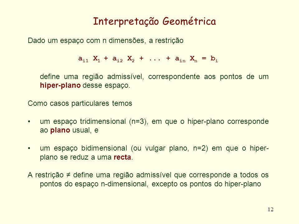 12 Interpretação Geométrica Dado um espaço com n dimensões, a restrição a i1 X 1 + a i2 X 2 +... + a in X n = b i define uma região admissível, corres