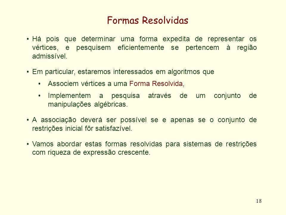 18 Formas Resolvidas Há pois que determinar uma forma expedita de representar os vértices, e pesquisem eficientemente se pertencem à região admissível.