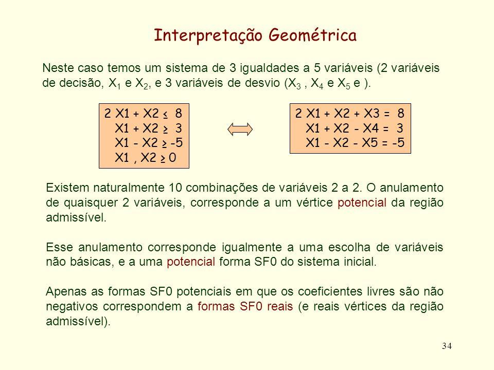 34 Neste caso temos um sistema de 3 igualdades a 5 variáveis (2 variáveis de decisão, X 1 e X 2, e 3 variáveis de desvio (X 3, X 4 e X 5 e ). Interpre