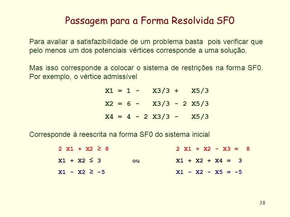 38 Para avaliar a satisfazibilidade de um problema basta pois verificar que pelo menos um dos potenciais vértices corresponde a uma solução. Mas isso