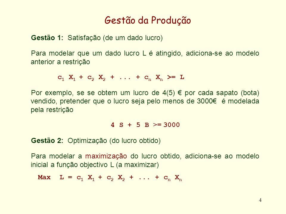 55 Z i = b i + S i - a i1 X 1 -...- a in X n Esta equação tem duas propriedades importantes 1.É equivalente à restrição inicial se fôr Z i = 0.