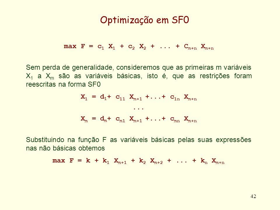 42 max F = c 1 X 1 + c 2 X 2 +... + C m+n X m+n Sem perda de generalidade, consideremos que as primeiras m variáveis X 1 a X m são as variáveis básica