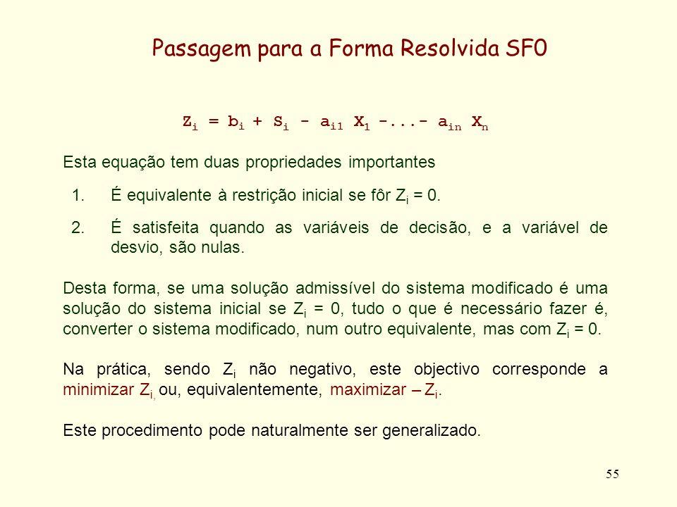 55 Z i = b i + S i - a i1 X 1 -...- a in X n Esta equação tem duas propriedades importantes 1.É equivalente à restrição inicial se fôr Z i = 0. 2.É sa