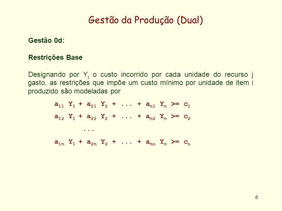 6 Gestão da Produção (Dual) Gestão 0d: Restrições Base Designando por Y j o custo incorrido por cada unidade do recurso j gasto, as restrições que imp