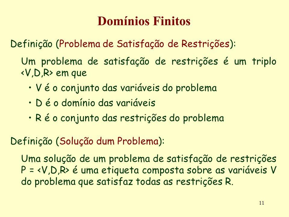 11 Domínios Finitos Definição (Problema de Satisfação de Restrições): Um problema de satisfação de restrições é um triplo em que V é o conjunto das variáveis do problema D é o domínio das variáveis R é o conjunto das restrições do problema Definição (Solução dum Problema): Uma solução de um problema de satisfação de restrições P = é uma etiqueta composta sobre as variáveis V do problema que satisfaz todas as restrições R.