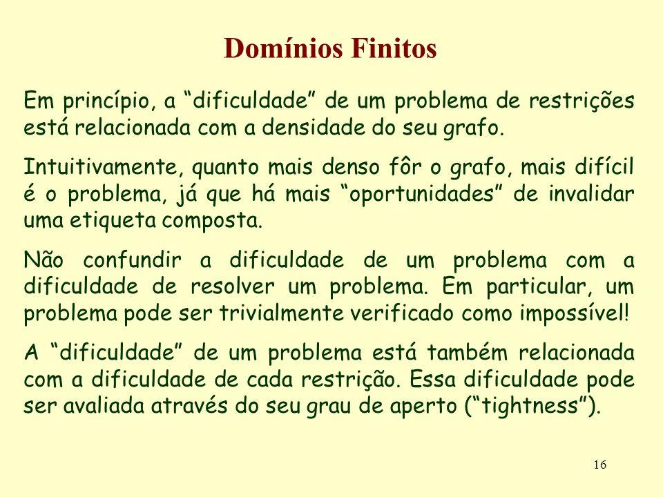 16 Domínios Finitos Em princípio, a dificuldade de um problema de restrições está relacionada com a densidade do seu grafo.
