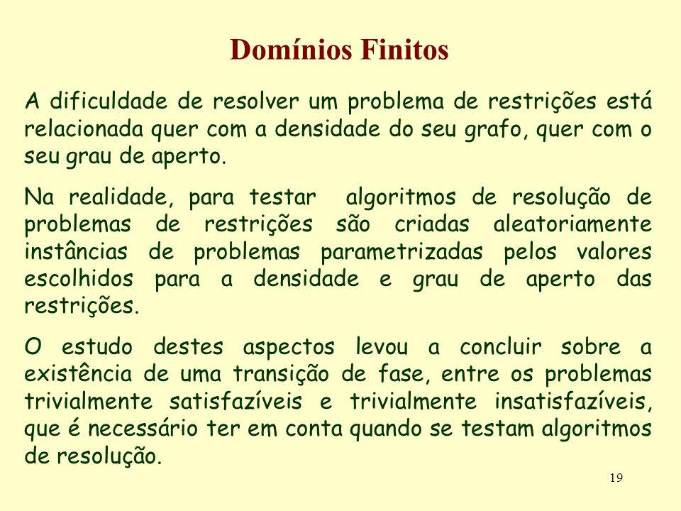 19 Domínios Finitos A dificuldade de resolver um problema de restrições está relacionada quer com a densidade do seu grafo, quer com o seu grau de aperto.