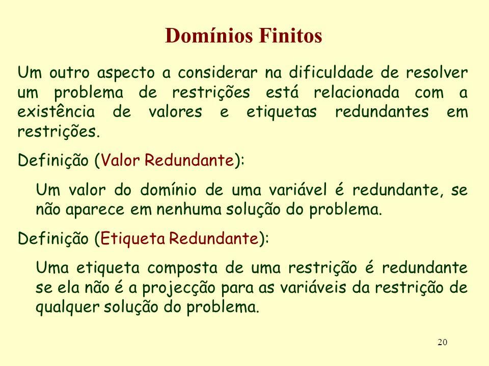 20 Domínios Finitos Um outro aspecto a considerar na dificuldade de resolver um problema de restrições está relacionada com a existência de valores e etiquetas redundantes em restrições.