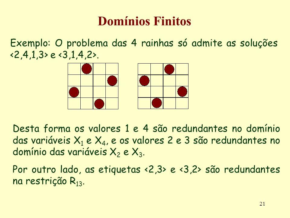 21 Domínios Finitos Exemplo: O problema das 4 rainhas só admite as soluções e.