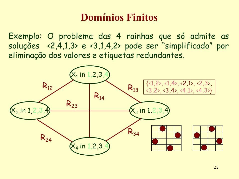 22 Domínios Finitos Exemplo: O problema das 4 rainhas que só admite as soluções e pode ser simplificado por eliminação dos valores e etiquetas redundantes.