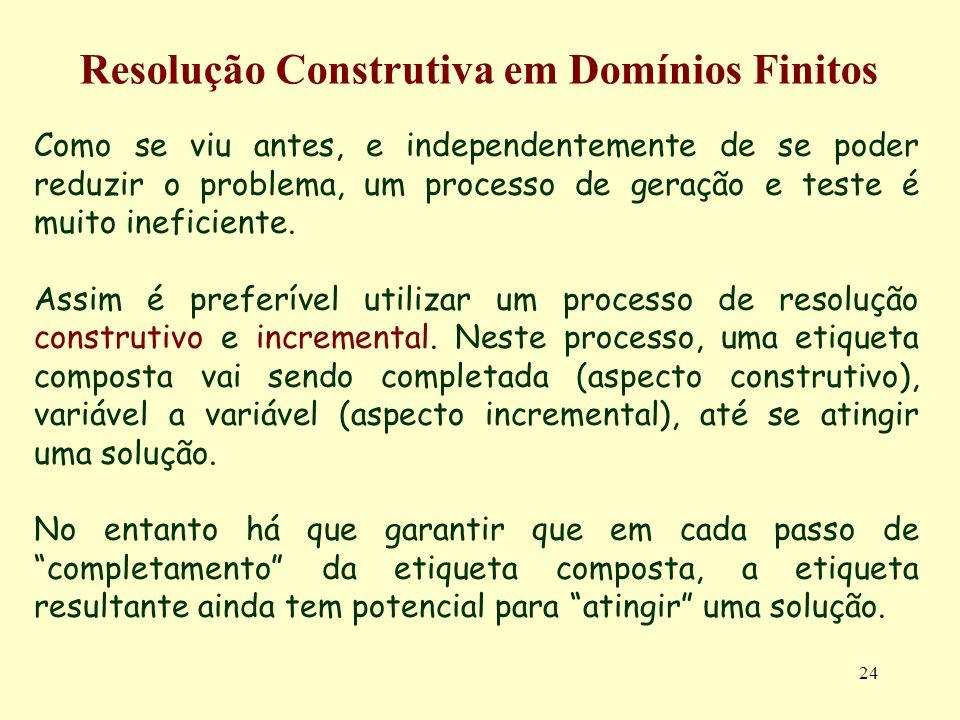 24 Resolução Construtiva em Domínios Finitos Como se viu antes, e independentemente de se poder reduzir o problema, um processo de geração e teste é muito ineficiente.